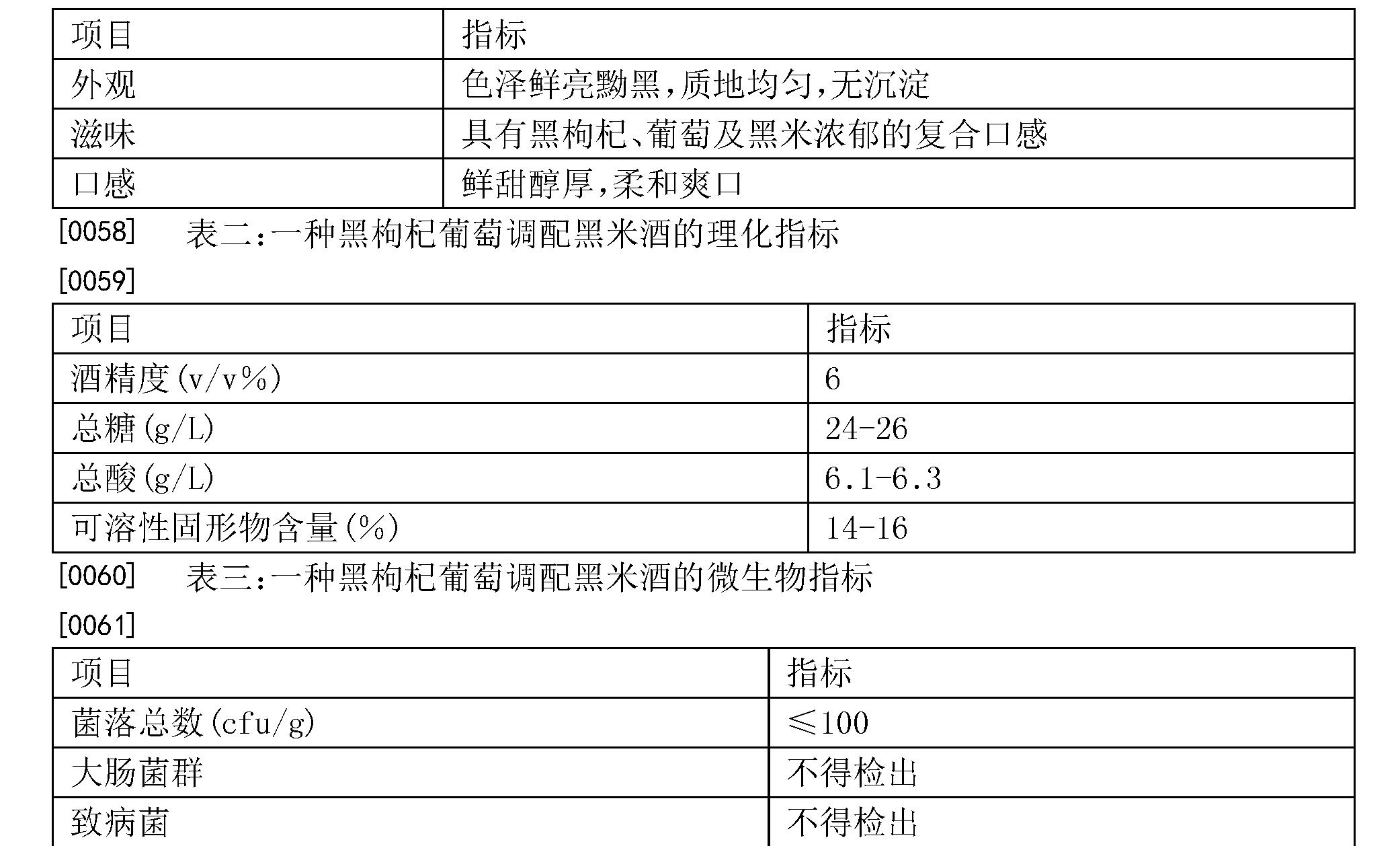 Figure CN104611181BD00061
