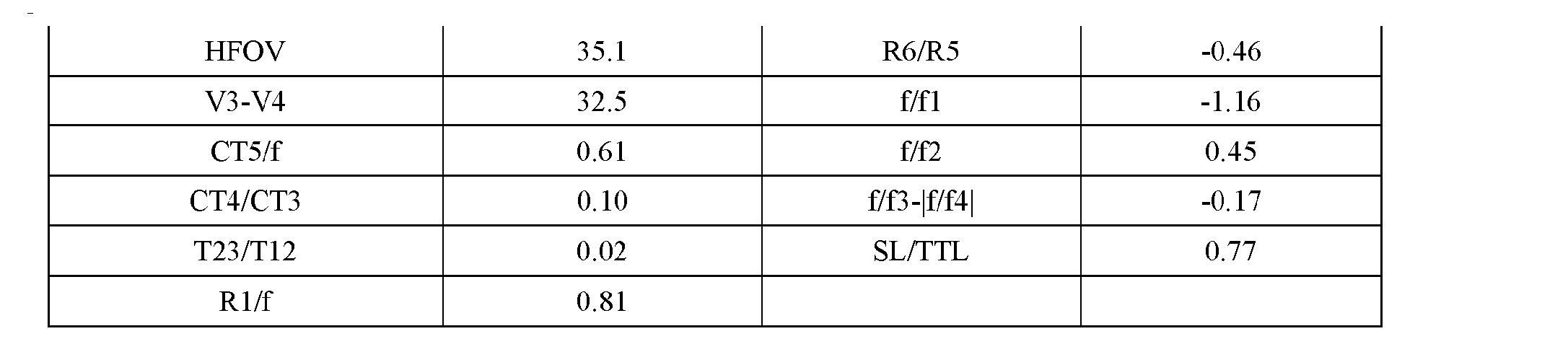 Figure CN202166776UD00241