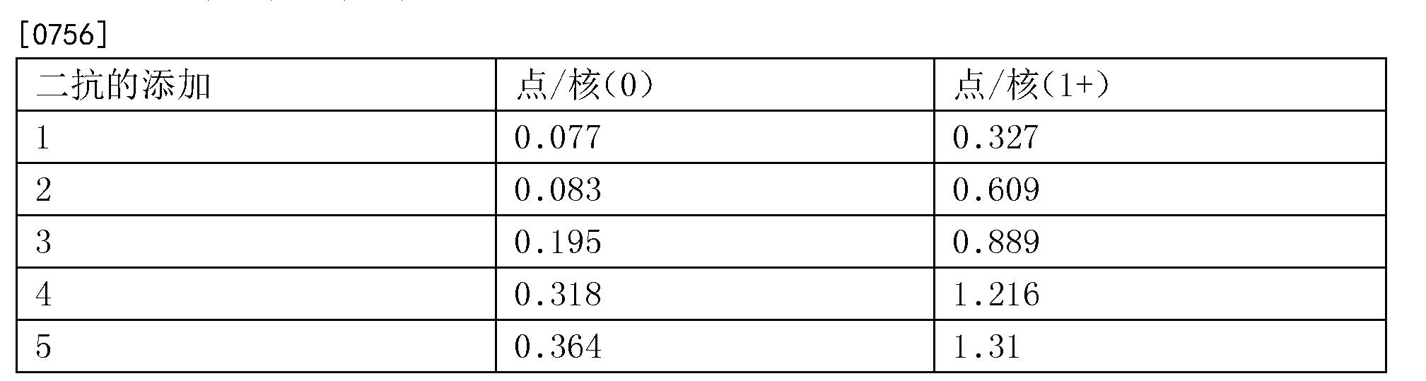 Figure CN103649713BD00713