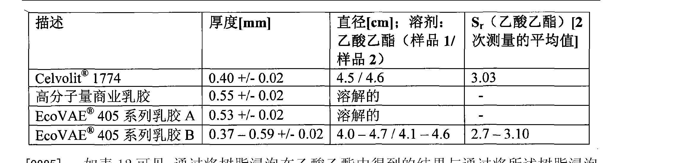 Figure CN101665647BD00261