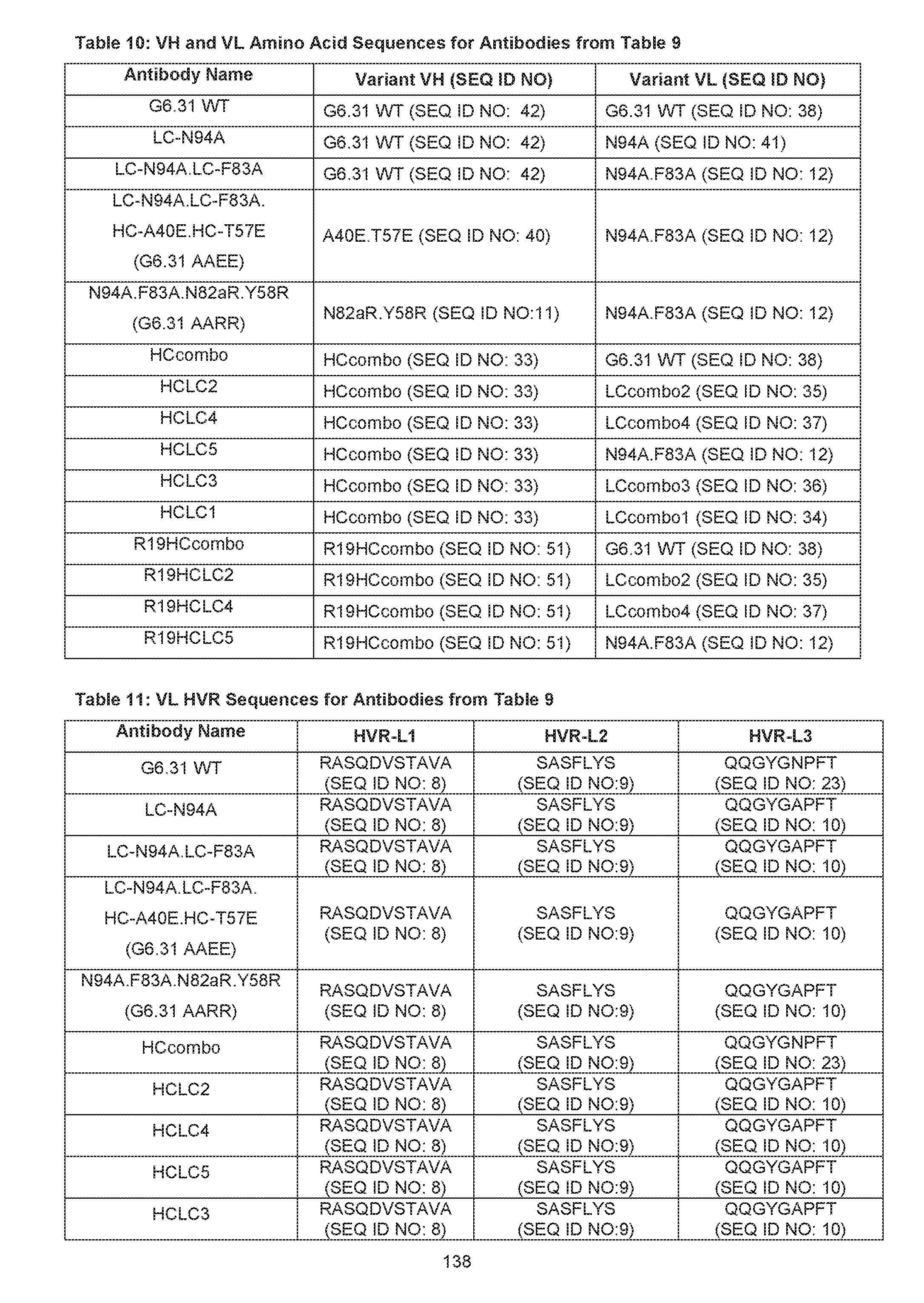 WO2017053807A2 - Optimized variants of anti-vegf antibodies