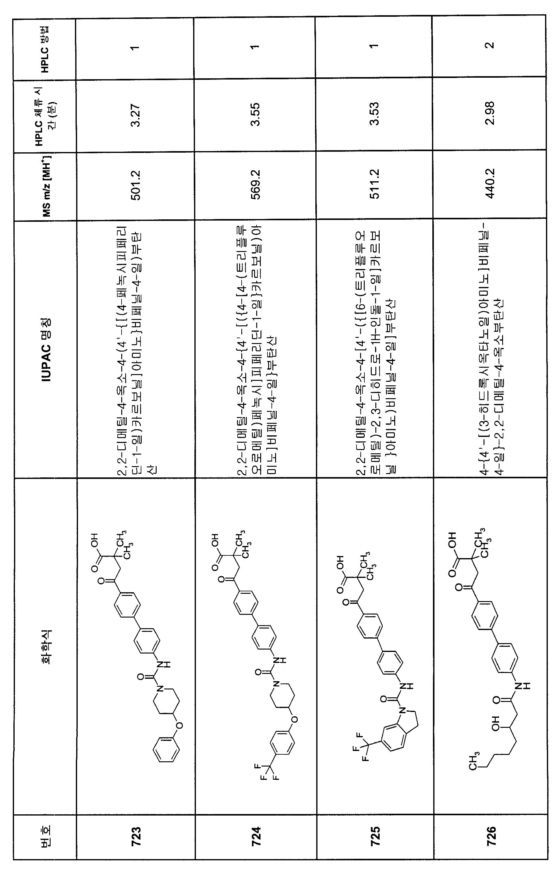 Figure 112007082249387-PCT00370