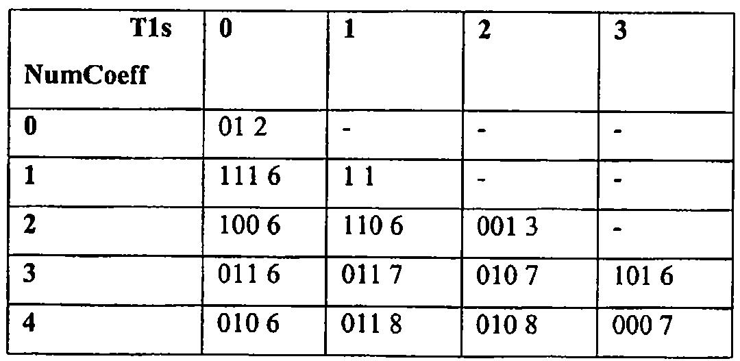 Figure 712010001453992-pct00064