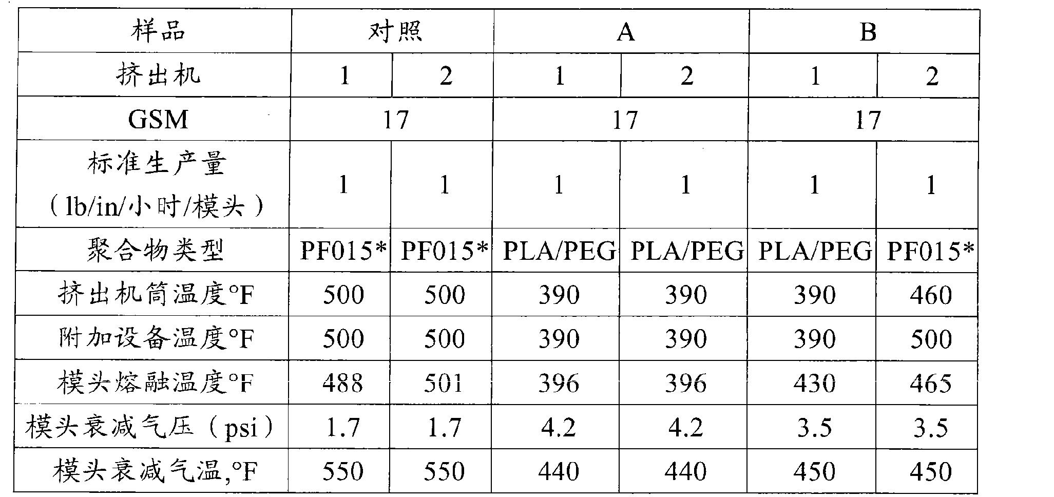 Figure CN101563391BD00281