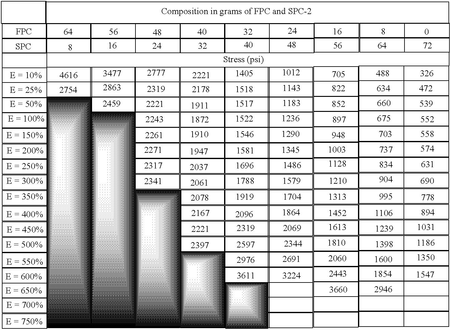 Figure US20060089471A1-20060427-C00004