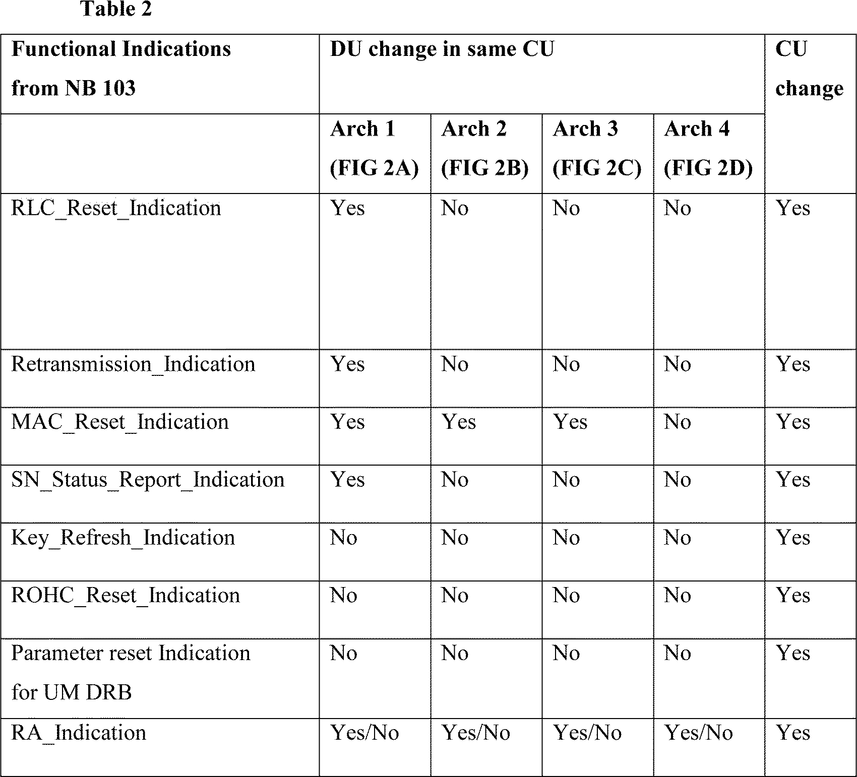 Figure PCTKR2017008654-appb-I000002