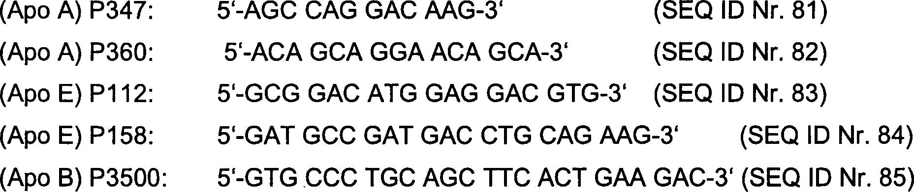 5c93696f415674 DE69738206T2 - DNA diagnostics by mass spectrometry - Google Patents