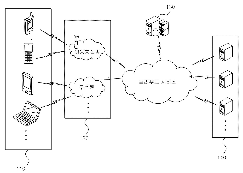 Figure R1020090098312