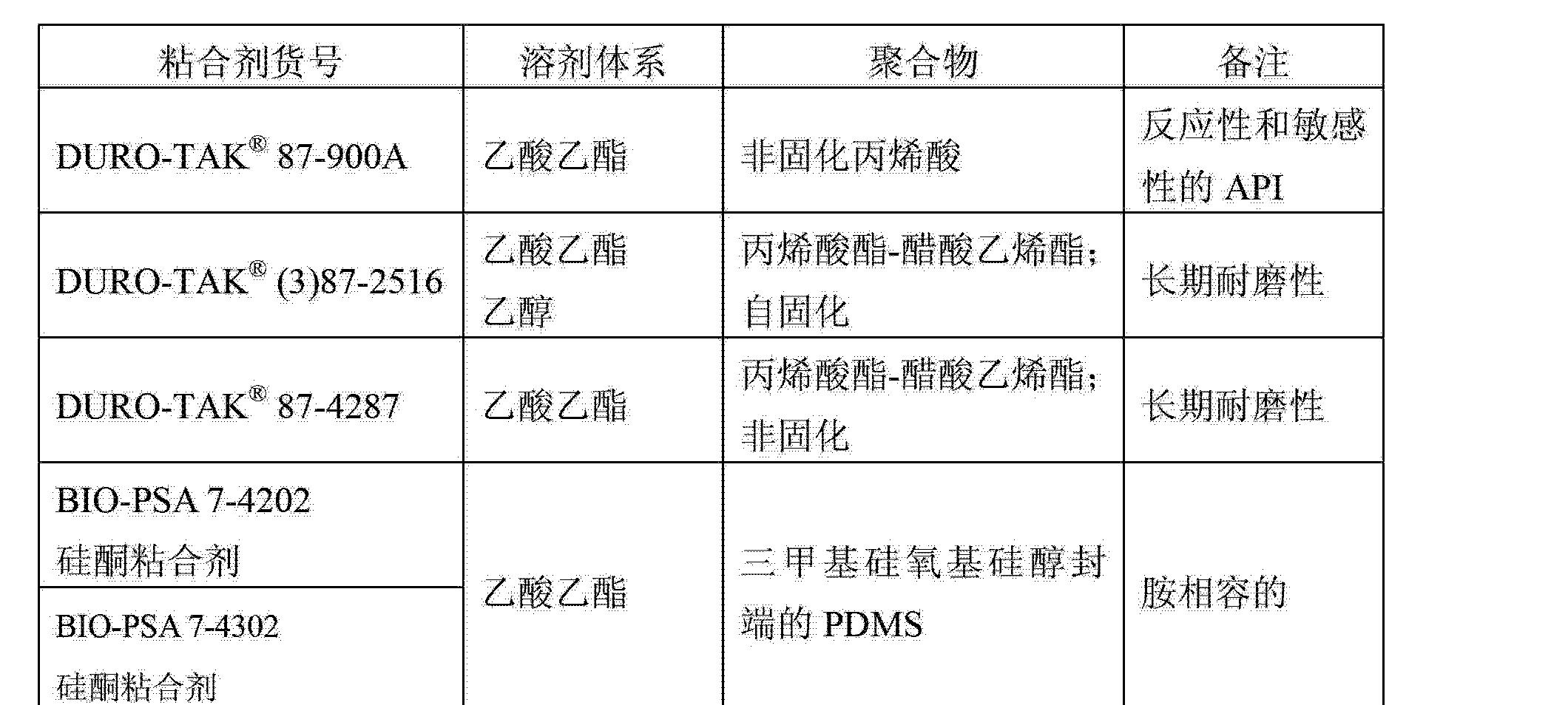 Figure CN102711743AD00231
