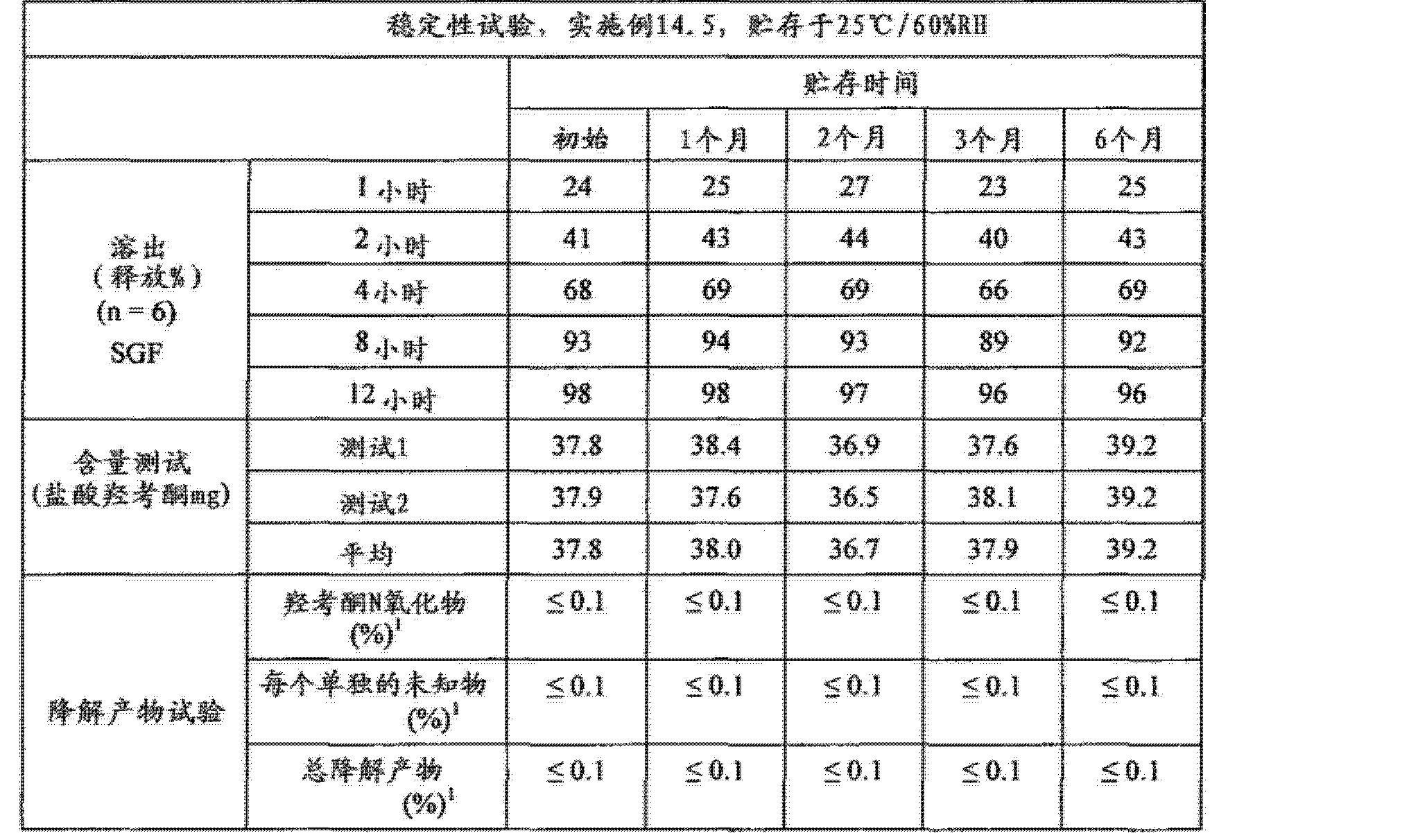 Figure CN102688241AD01022
