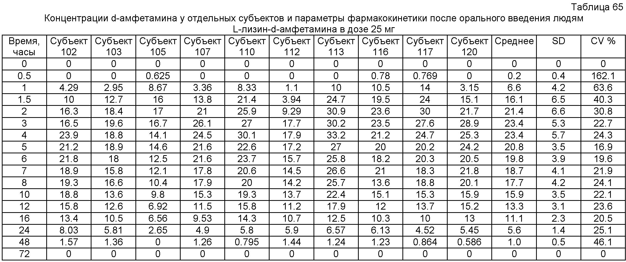 Отличия выращивания сатива индика