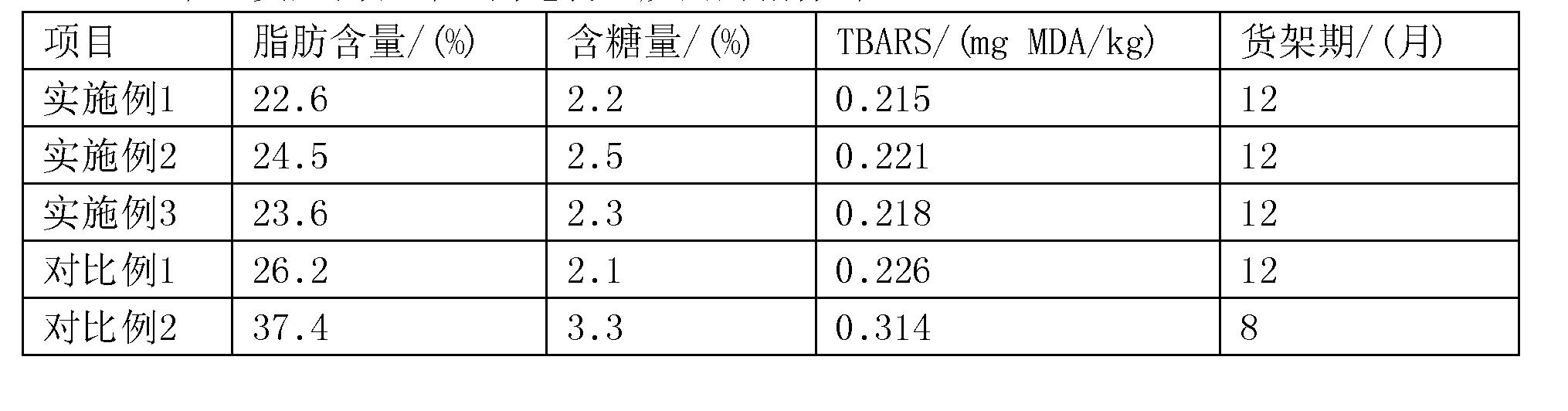 Figure CN106858364AD00061