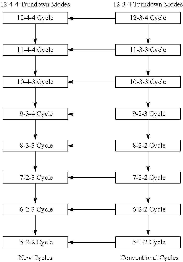 Figure US08496733-20130730-C00001