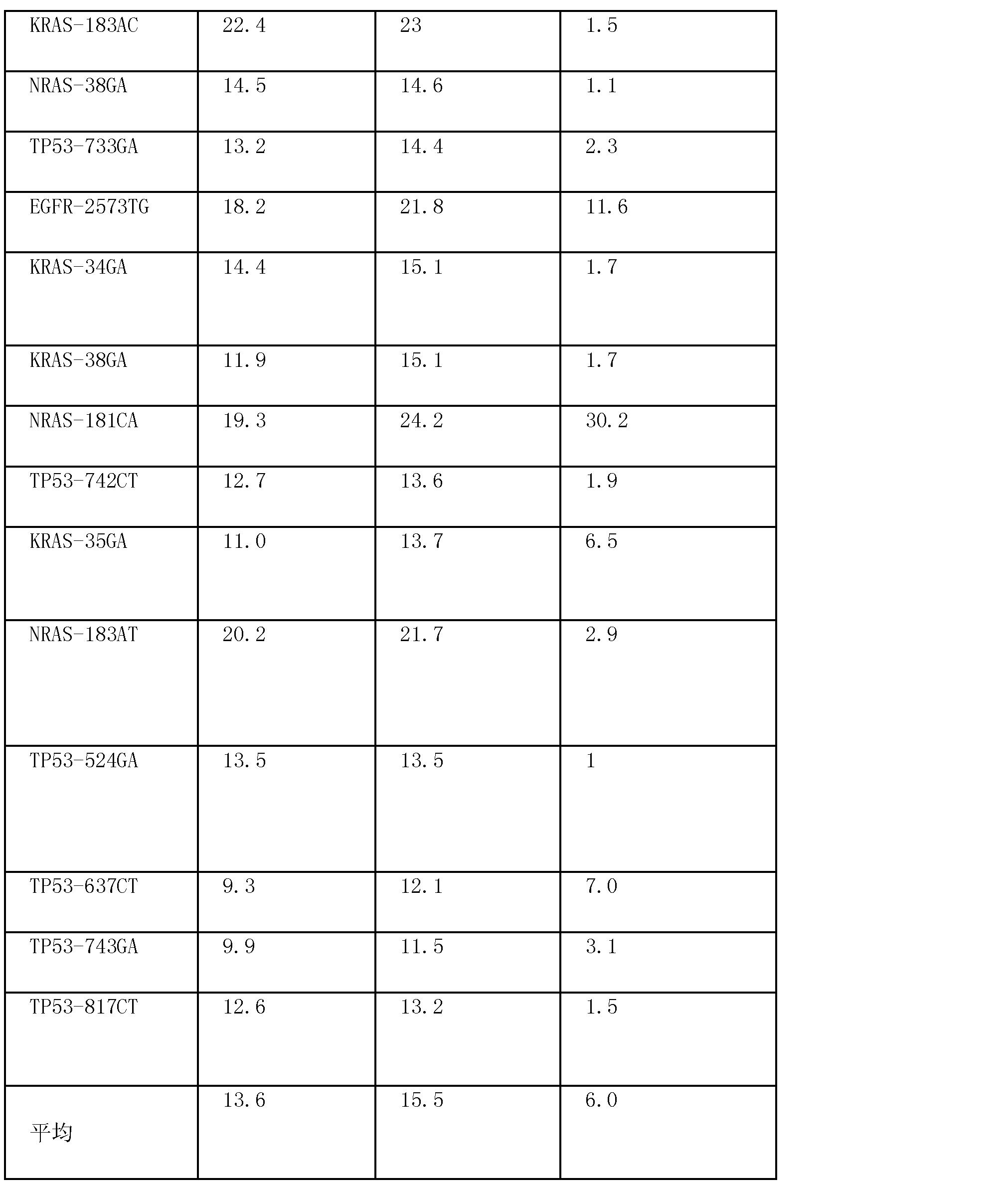 Figure CN102301005AD00381