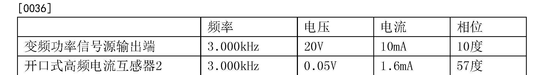 Figure CN103926514BD00082