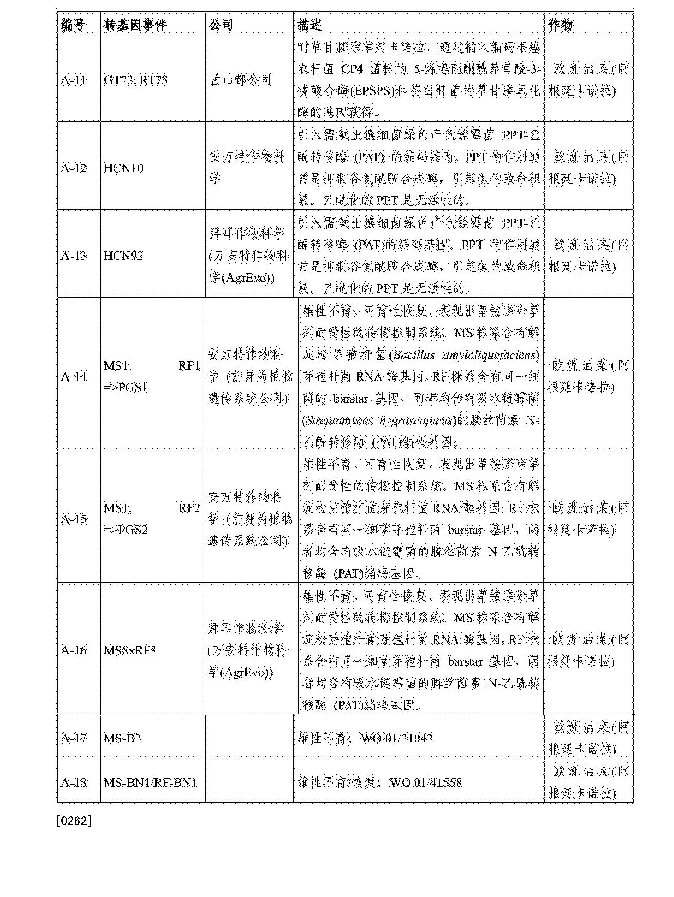 Figure CN103717076BD00311