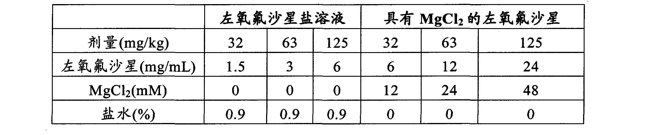 Figure CN102202649AD00382