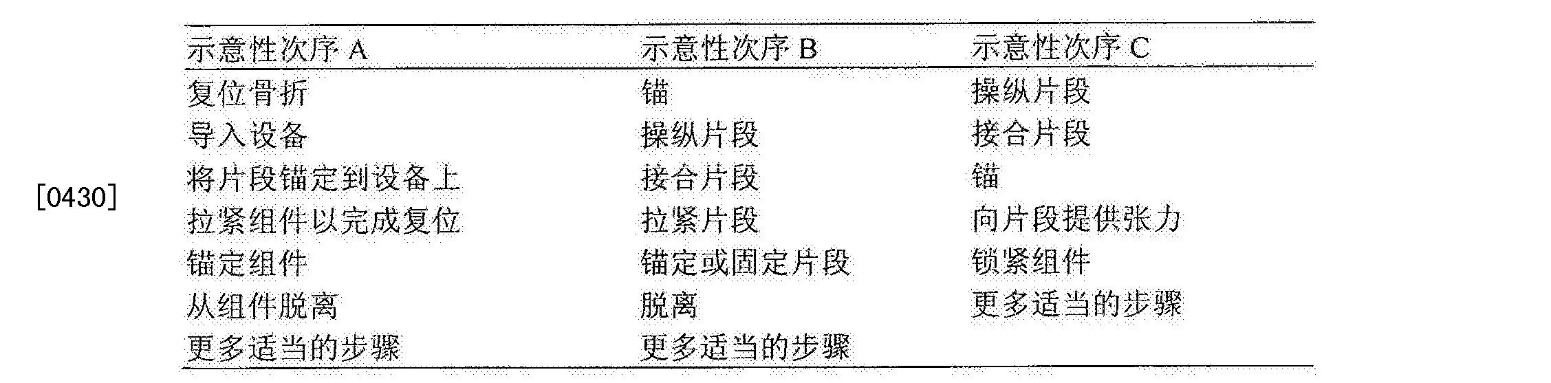 Figure CN103271761BD00371