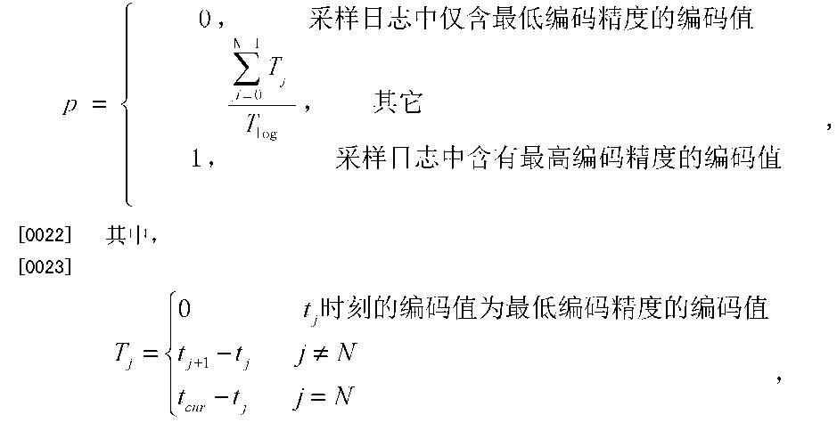 Figure CN104702366AD00061