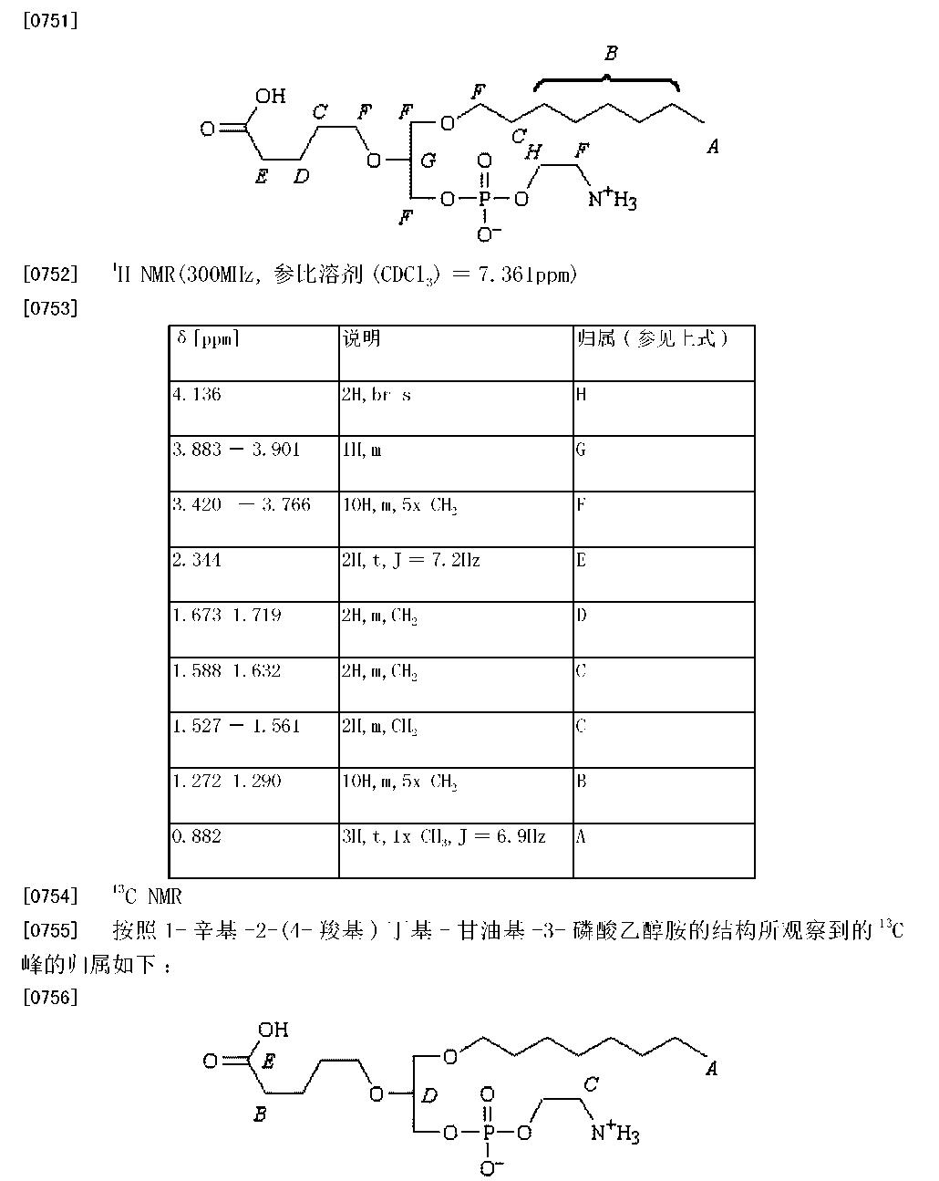 Figure CN104788492AD00781
