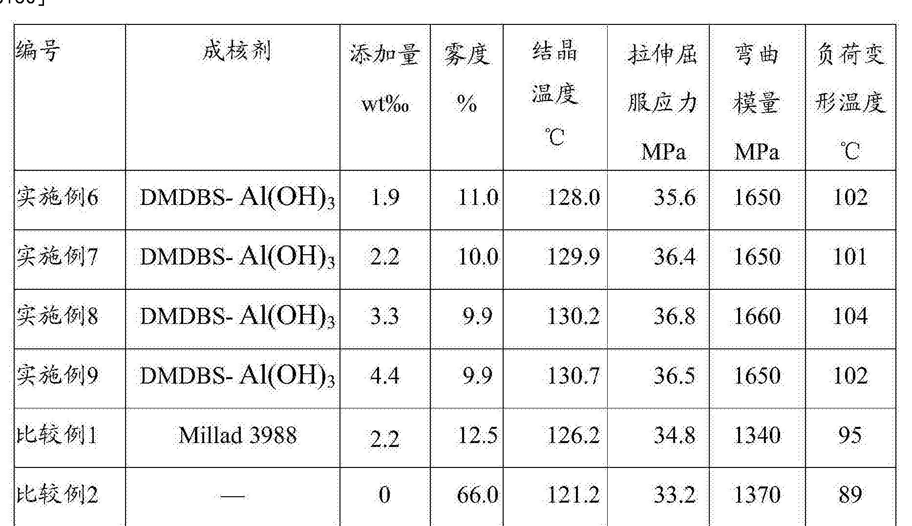 Figure CN104194111BD00141