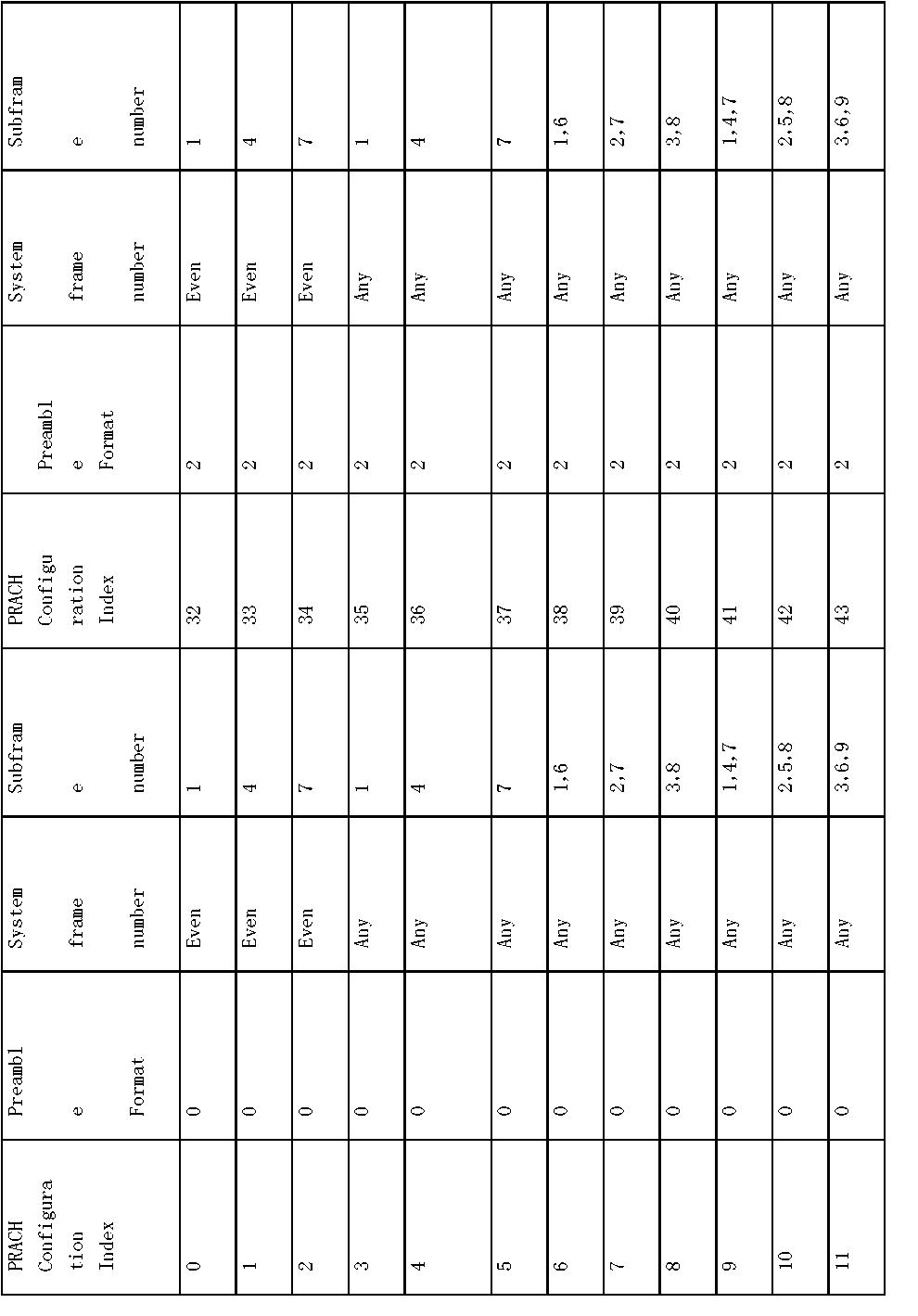 Figure CN101478824BD00051