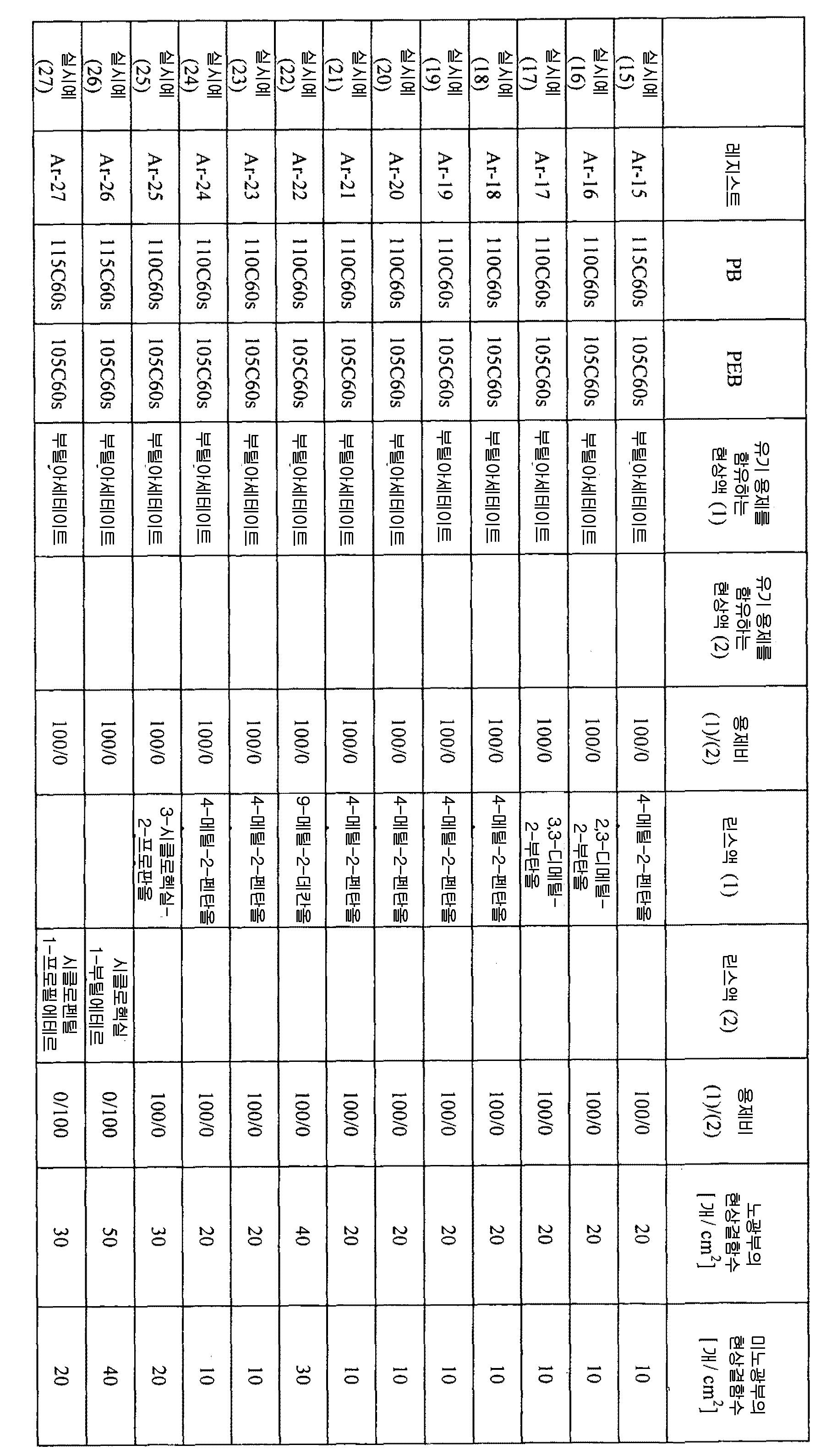 Figure 112011039817284-pct00117