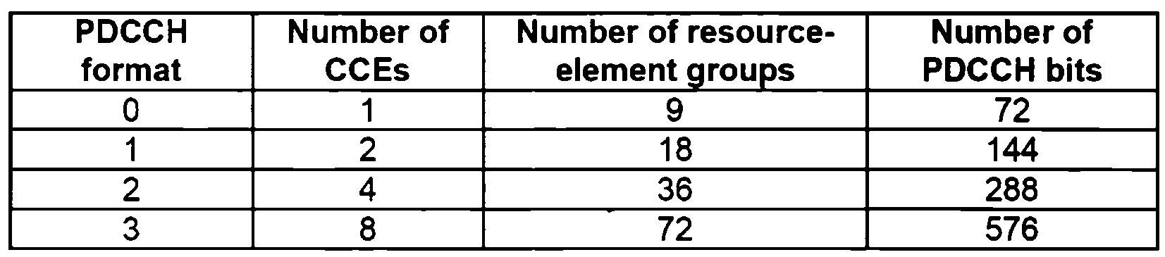Figure 112012057742956-pct00011