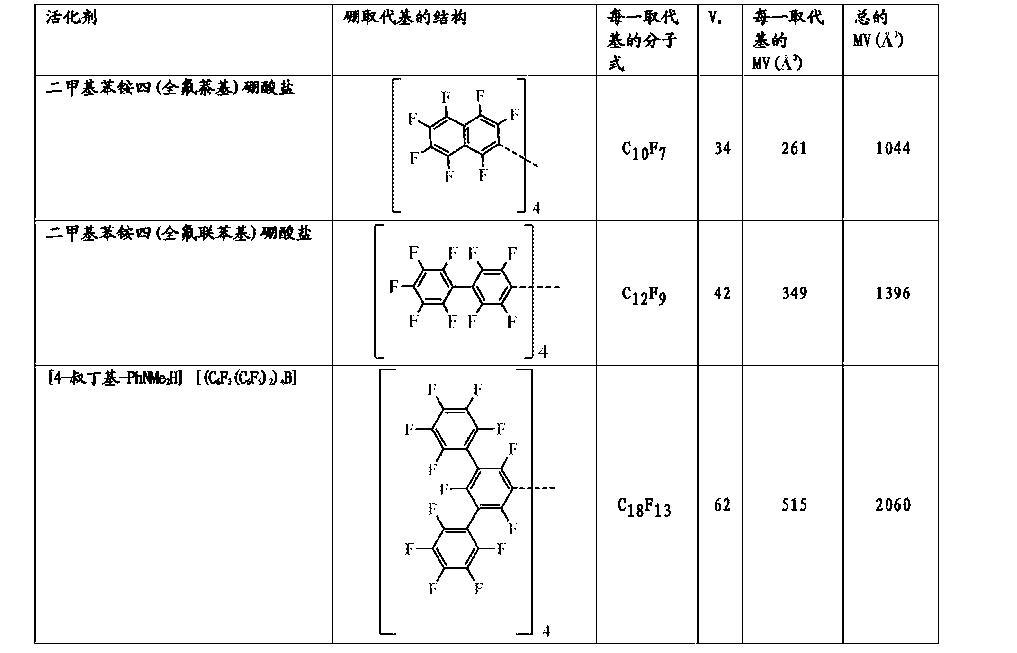 Figure CN103857706BD00261