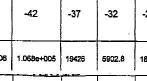 Figure CN101980456AD00332