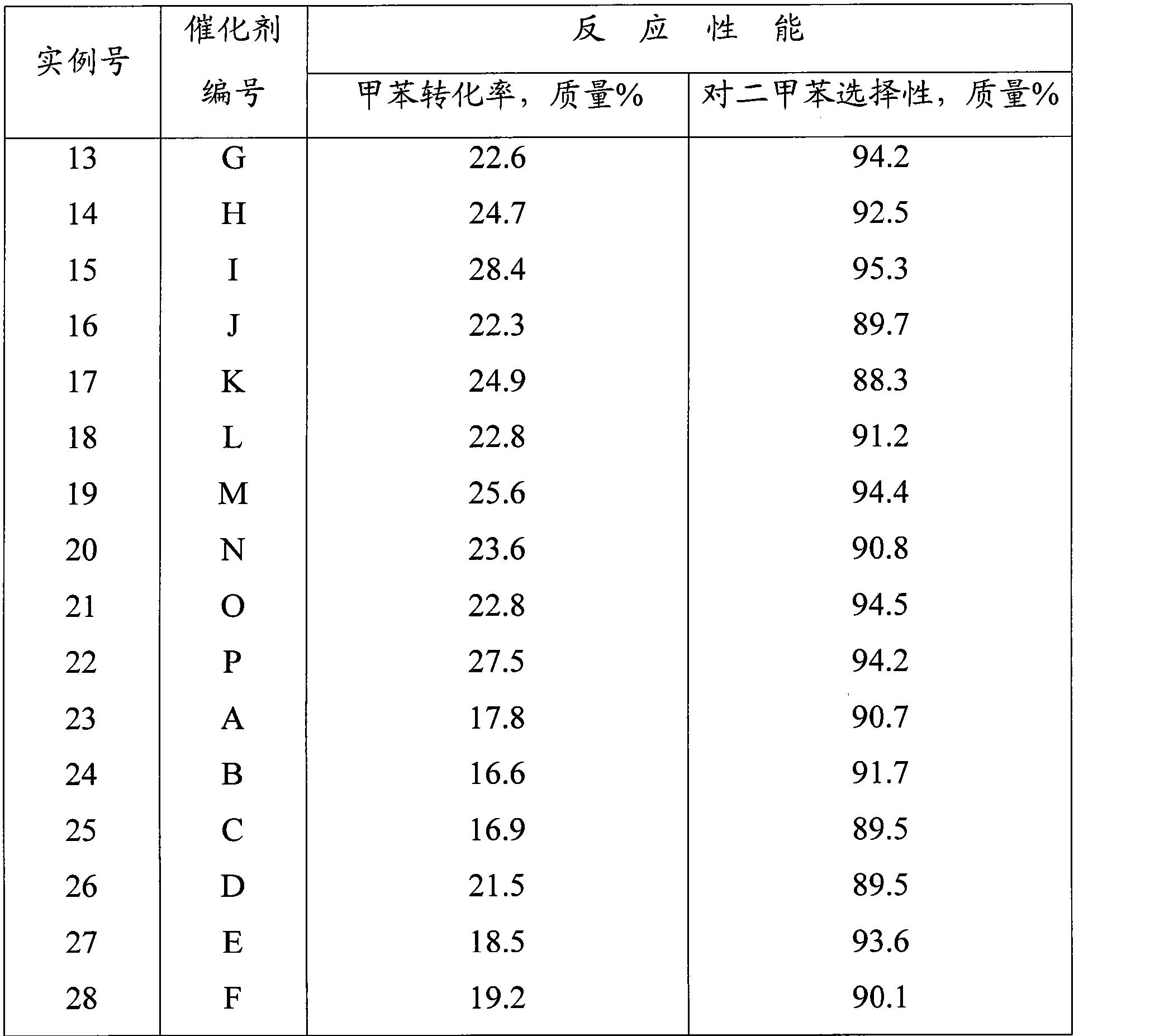Figure CN102335622AD00101