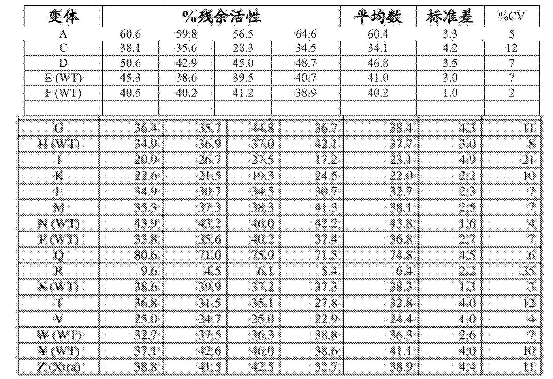 Figure CN105483099AD00521
