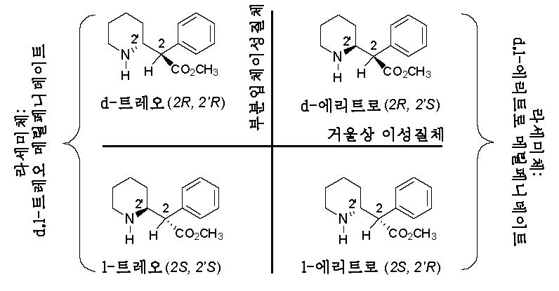 Figure 112013064015352-pct00001