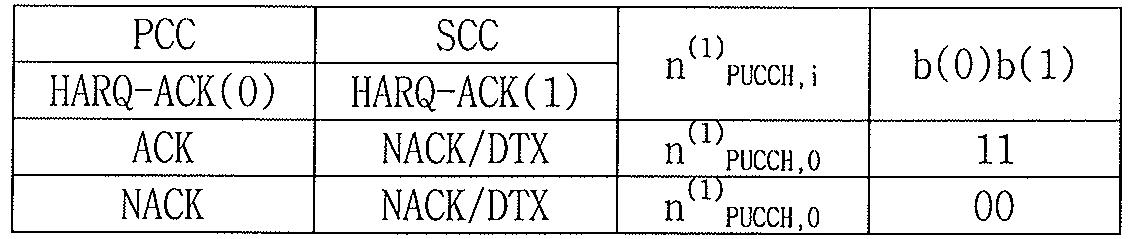 Figure PCTKR2011004432-appb-T000010