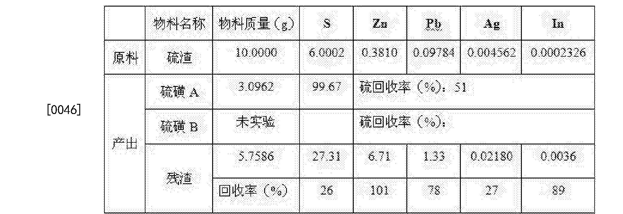 Figure CN104195345BD00082
