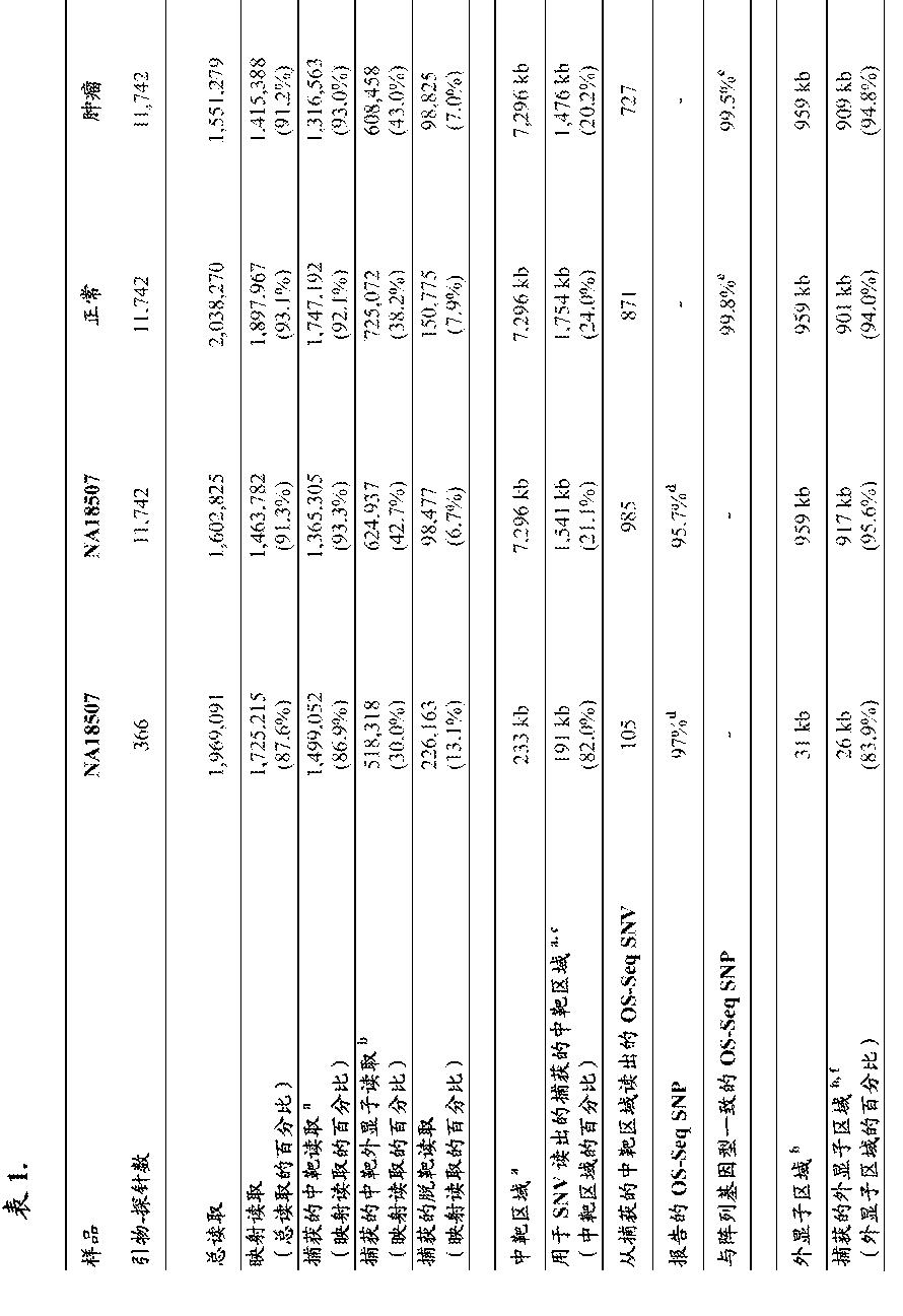 Figure CN103228798BD00251