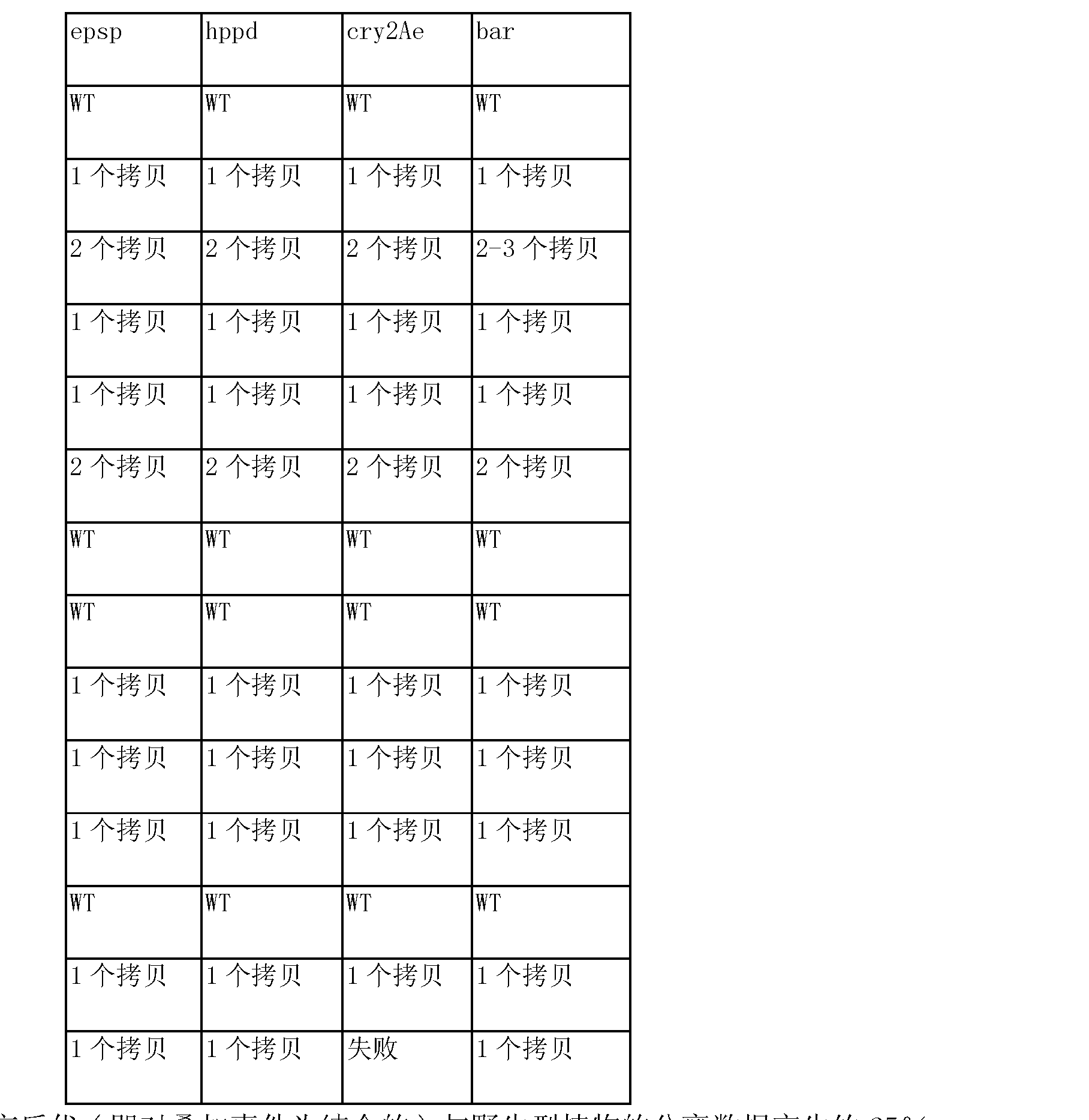 Figure CN103981149AD00581