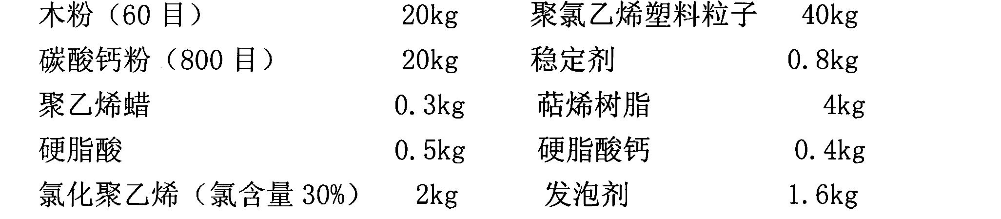 Figure CN102775695BD00061