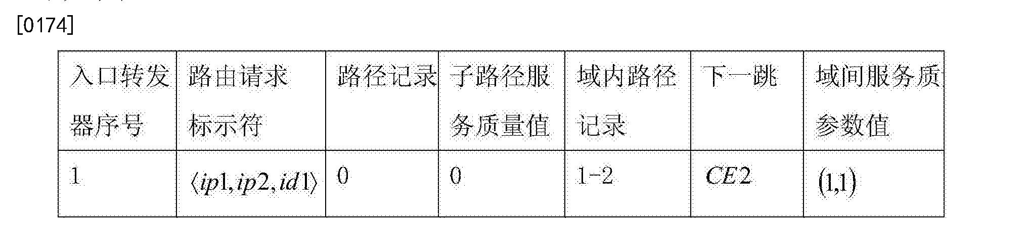 Figure CN104168191BD00161