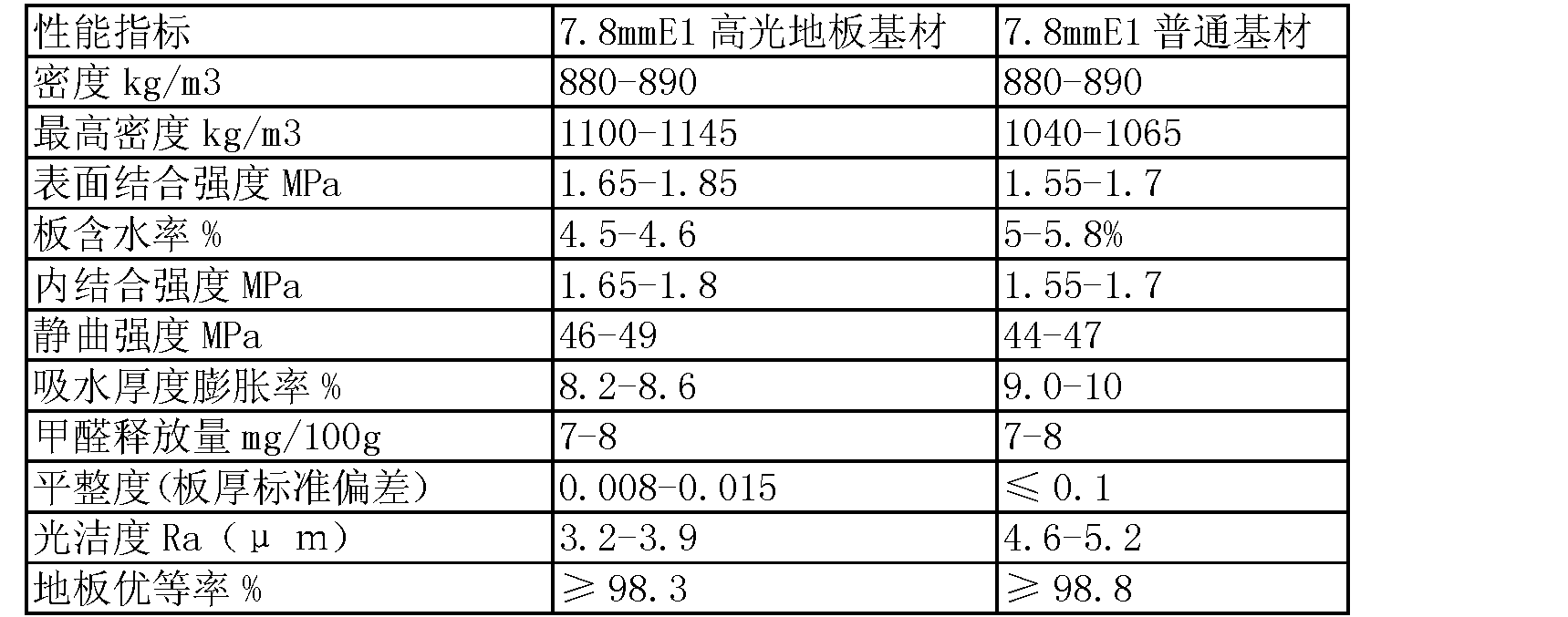 Figure CN103128826AD00051