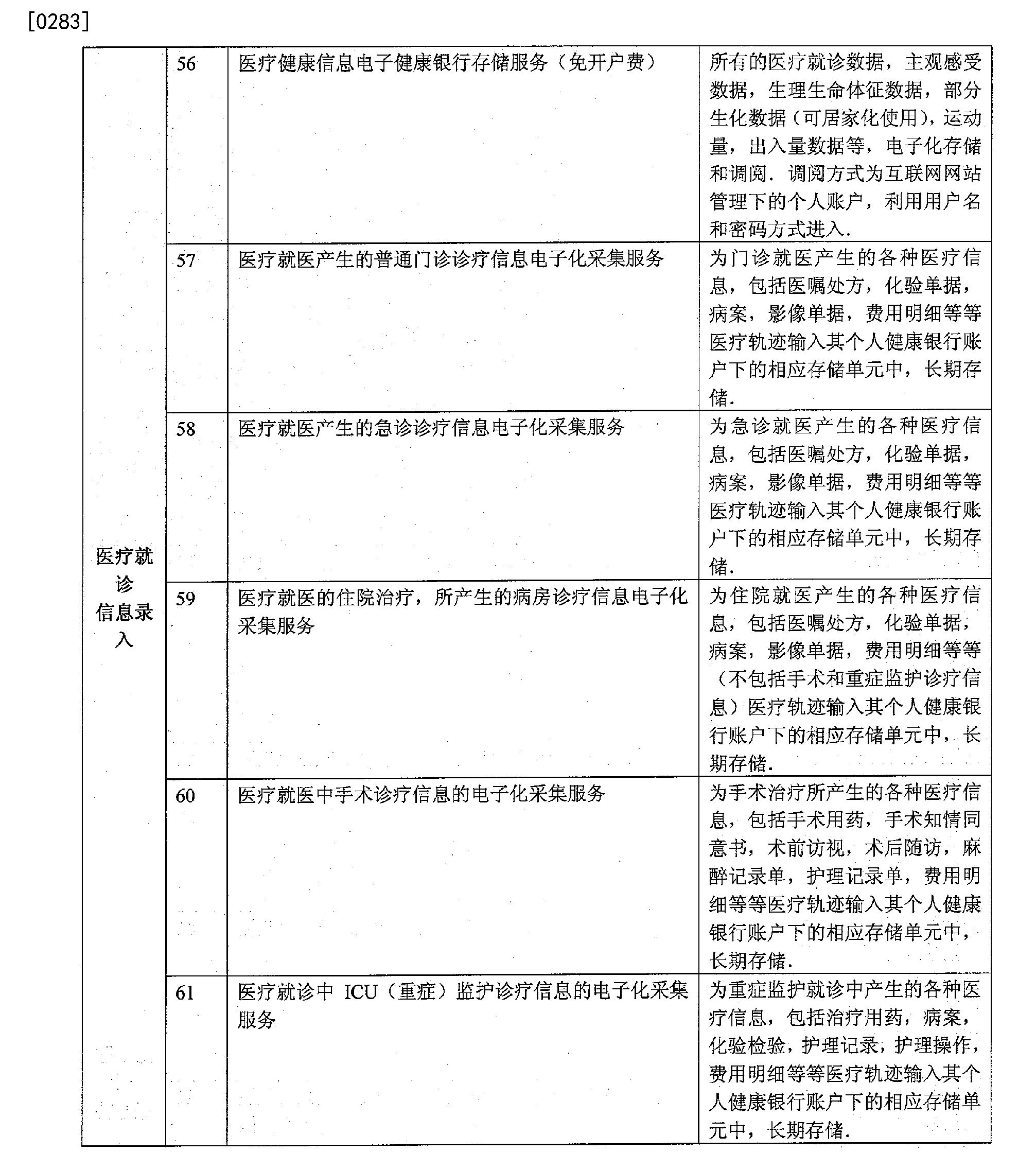 Figure CN103793593BD00381