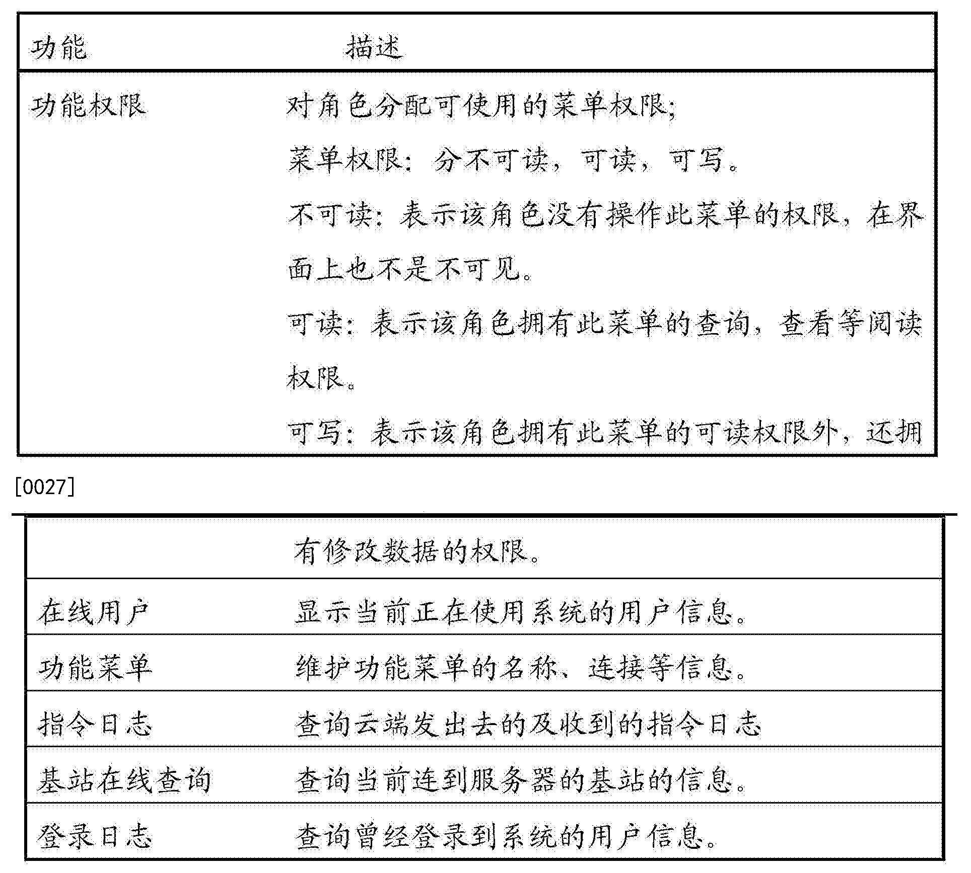 Figure CN104202881BD00051