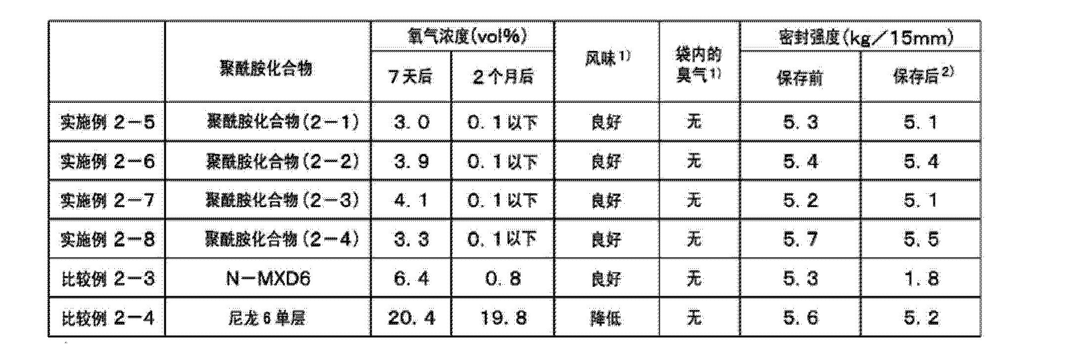 Figure CN103998523AD00481