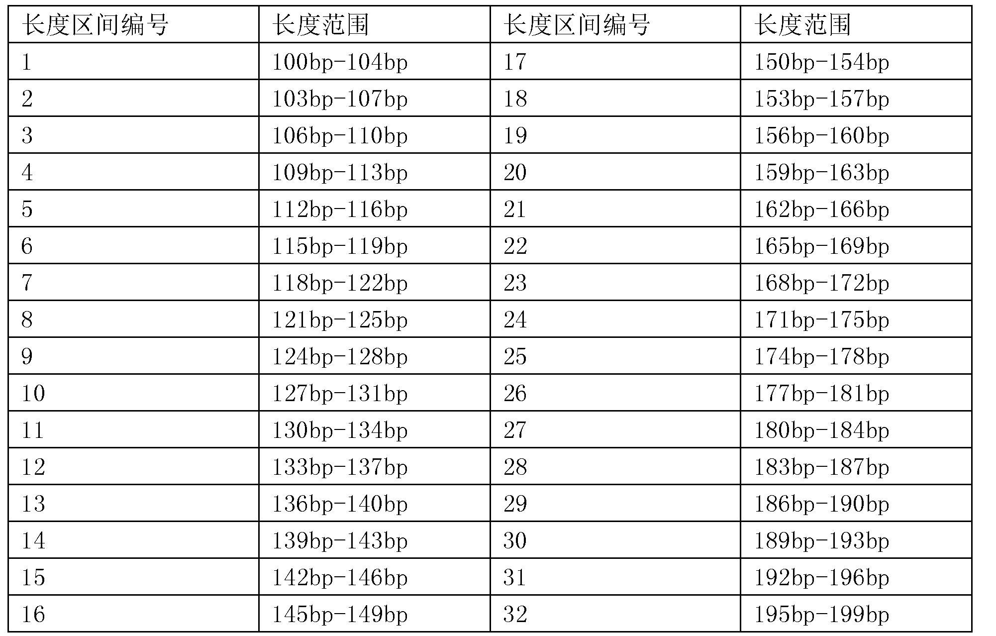 Figure CN104951671BD00071