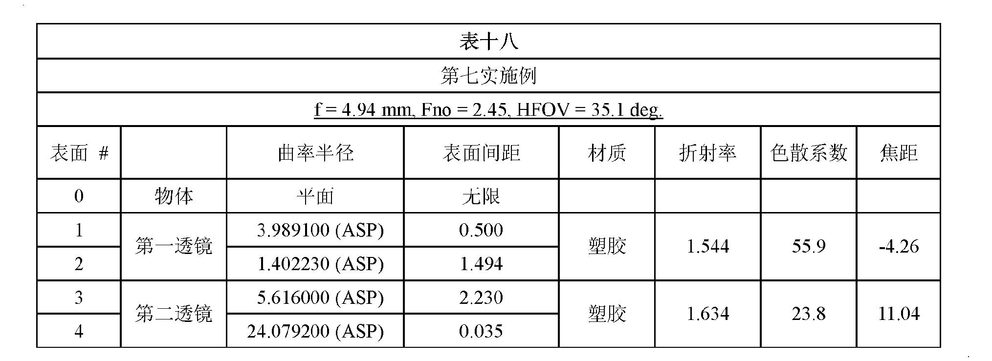 Figure CN102809803BD00221