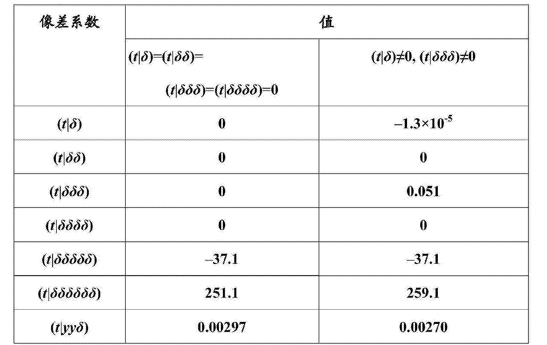 Figure CN105009251BD00131