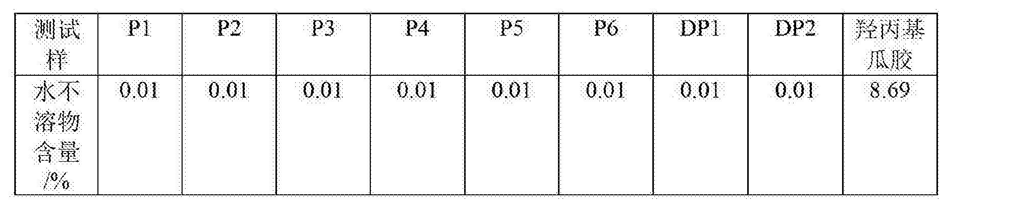 Figure CN104250338BD00252