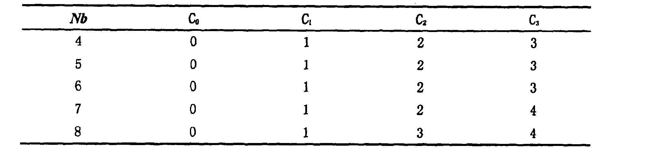 Figure CN1761185BD00132