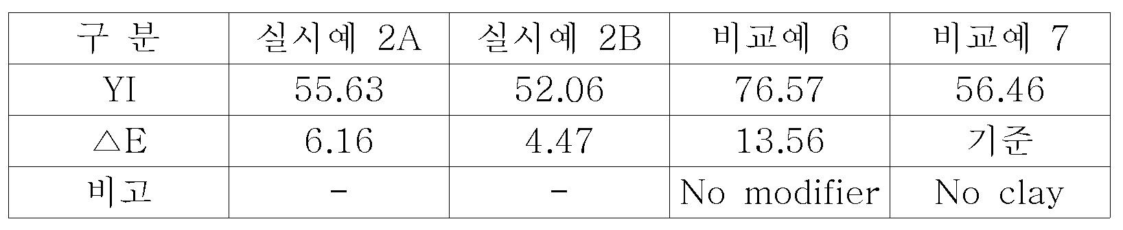 Figure 112006097648318-pat00002