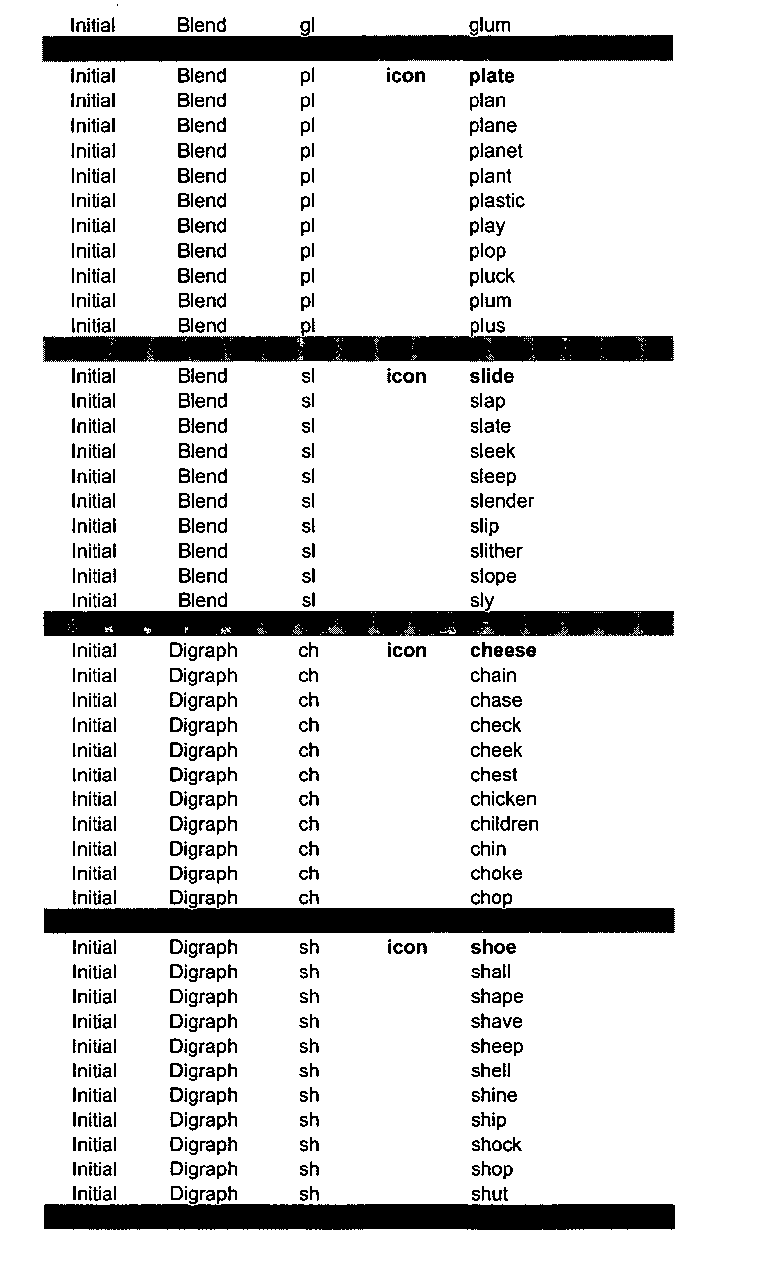 Figure US20050153263A1-20050714-P00015